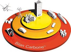Les 3 strates du Bilan Carbone de notre imprimerie